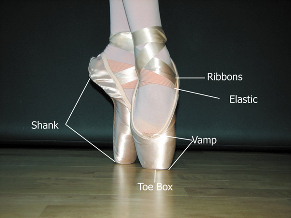 Ballet Toe Shoes For Beginners
